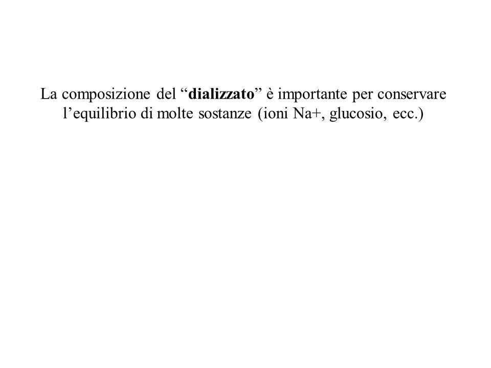 La composizione del dializzato è importante per conservare lequilibrio di molte sostanze (ioni Na+, glucosio, ecc.)