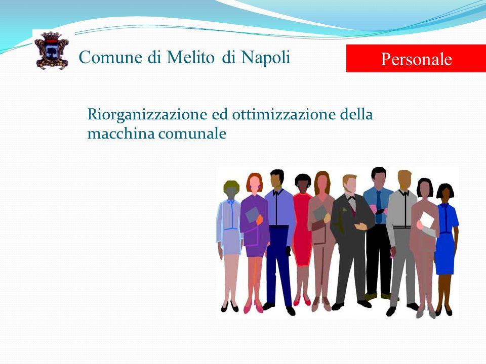 Comune di Melito di Napoli Personale Riorganizzazione ed ottimizzazione della macchina comunale