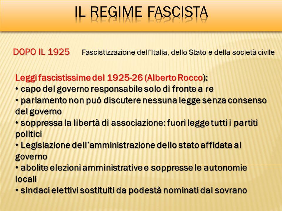 DOPO IL 1925 Fascistizzazione dellItalia, dello Stato e della società civile Leggi fascistissime del 1925-26 (Alberto Rocco): capo del governo respons