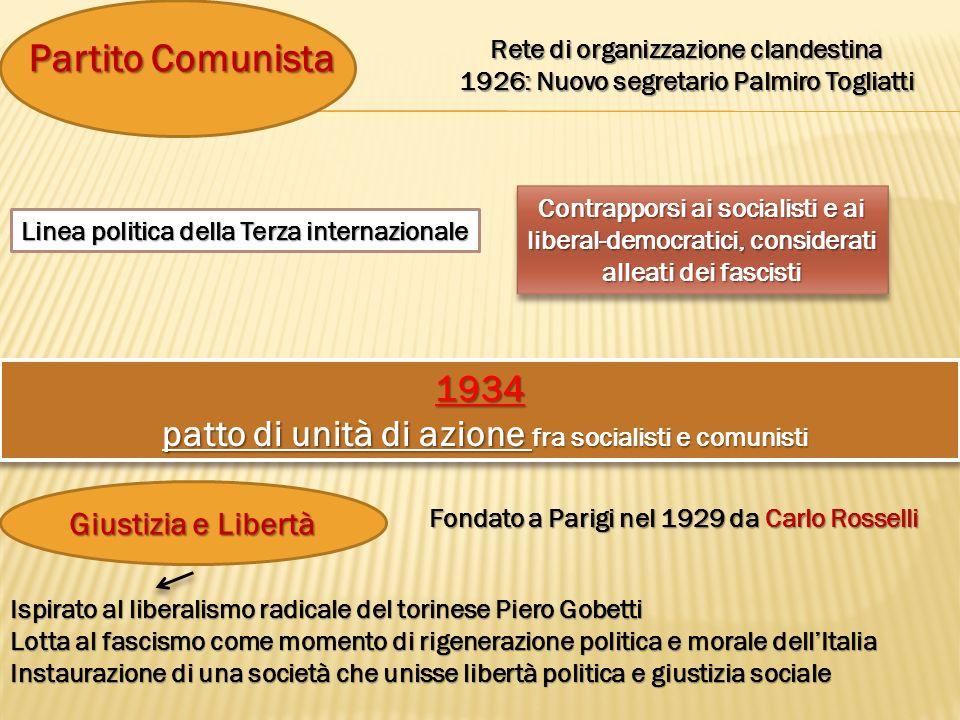 Partito Comunista Rete di organizzazione clandestina 1926: Nuovo segretario Palmiro Togliatti Linea politica della Terza internazionale Contrapporsi a