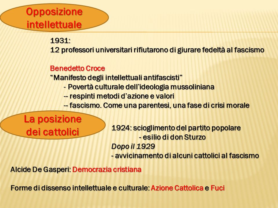 Opposizione intellettuale 1931: 12 professori universitari rifiutarono di giurare fedeltà al fascismo Benedetto Croce Manifesto degli intellettuali an