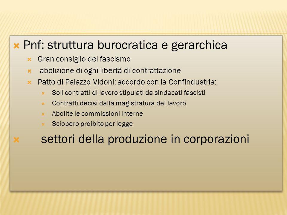 Pnf: struttura burocratica e gerarchica Gran consiglio del fascismo abolizione di ogni libertà di contrattazione Patto di Palazzo Vidoni: accordo con