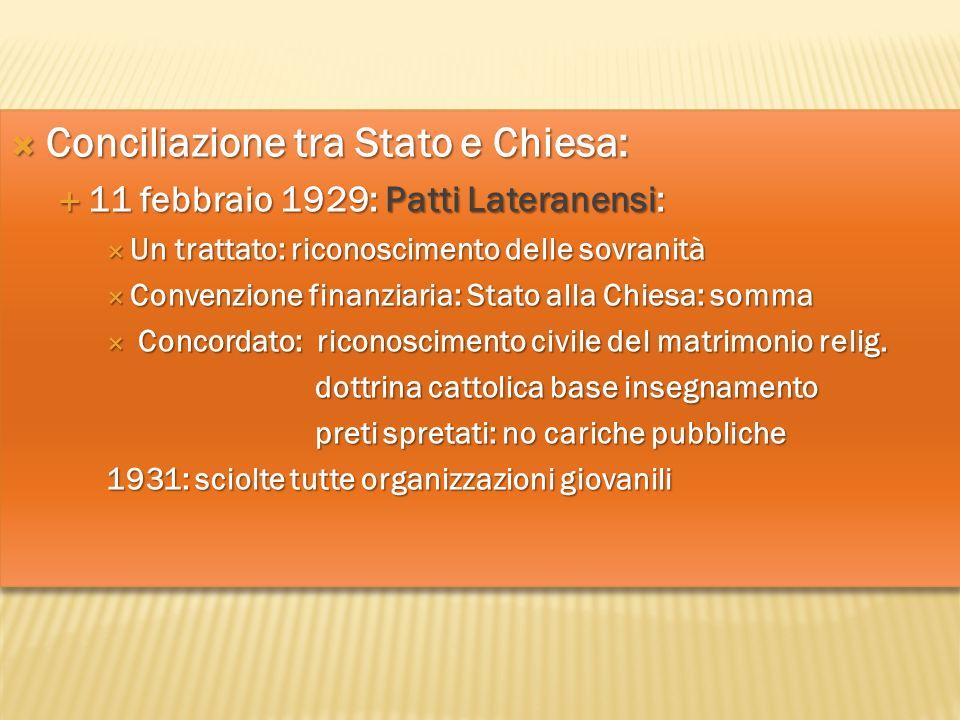 Conciliazione tra Stato e Chiesa: Conciliazione tra Stato e Chiesa: 11 febbraio 1929: Patti Lateranensi: 11 febbraio 1929: Patti Lateranensi: Un tratt