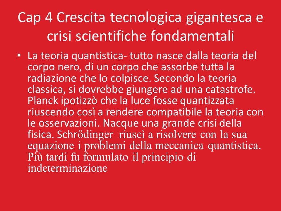 Cap 4 Crescita tecnologica gigantesca e crisi scientifiche fondamentali La teoria quantistica- tutto nasce dalla teoria del corpo nero, di un corpo ch