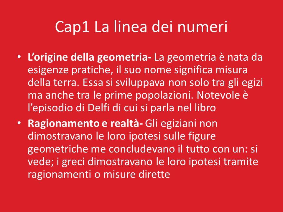 Cap1 La linea dei numeri Lorigine della geometria- La geometria è nata da esigenze pratiche, il suo nome significa misura della terra. Essa si svilupp