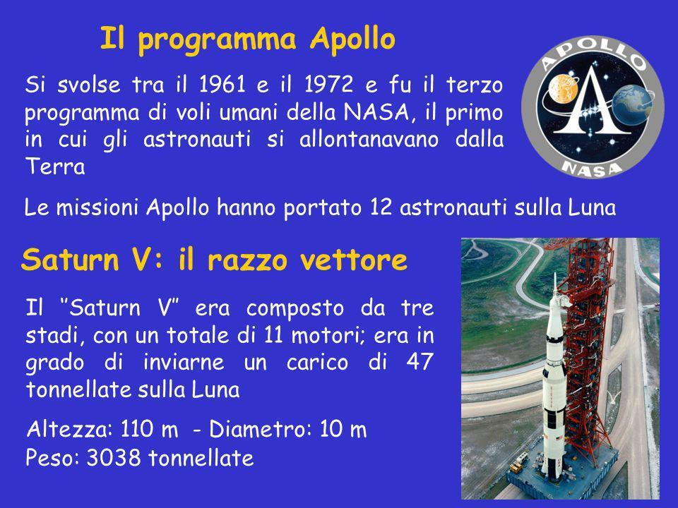Il programma Apollo Si svolse tra il 1961 e il 1972 e fu il terzo programma di voli umani della NASA, il primo in cui gli astronauti si allontanavano dalla Terra Le missioni Apollo hanno portato 12 astronauti sulla Luna Saturn V: il razzo vettore Il Saturn V era composto da tre stadi, con un totale di 11 motori; era in grado di inviarne un carico di 47 tonnellate sulla Luna Altezza: 110 m - Diametro: 10 m Peso: 3038 tonnellate
