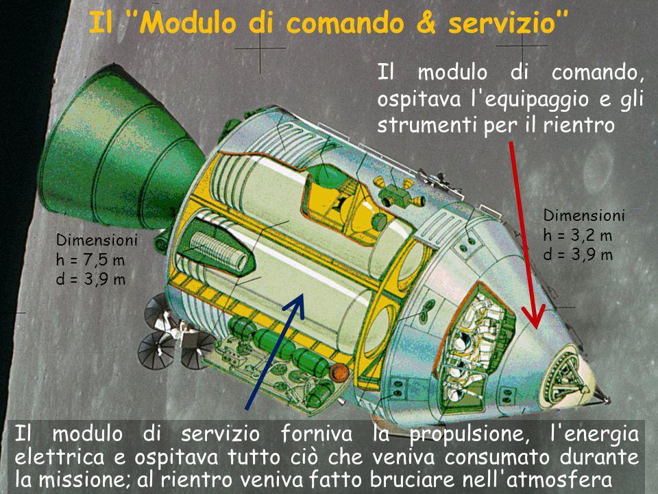 Il Modulo di comando & servizio Il modulo di comando, ospitava l equipaggio e gli strumenti per il rientro Il modulo di servizio forniva la propulsione, l energia elettrica e ospitava tutto ciò che veniva consumato durante la missione; al rientro veniva fatto bruciare nell atmosfera Dimensioni h = 3,2 m d = 3,9 m Dimensioni h = 7,5 m d = 3,9 m