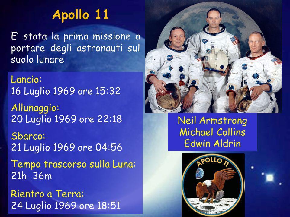 Apollo 11 E stata la prima missione a portare degli astronauti sul suolo lunare Neil Armstrong Michael Collins Edwin Aldrin Lancio: 16 Luglio 1969 ore 15:32 Allunaggio: 20 Luglio 1969 ore 22:18 Sbarco: 21 Luglio 1969 ore 04:56 Tempo trascorso sulla Luna: 21h 36m Rientro a Terra: 24 Luglio 1969 ore 18:51