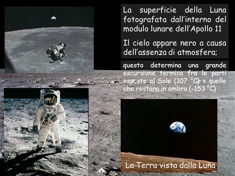 La Terra vista dalla Luna La superficie della Luna fotografata dallinterno del modulo lunare dellApollo 11 Il cielo appare nero a causa dellassenza di atmosfera; questo determina una grande escursione termica fra le parti esposte al Sole (107 °C) e quelle che restano in ombra (-153 °C)