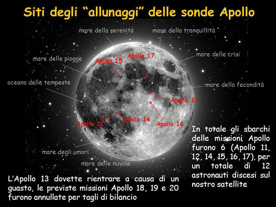 Siti degli allunaggi delle sonde Apollo mare delle crisi mare della fecondità mare della tranquillitàmare della serenità oceano delle tempeste Apollo 11 Apollo 12 Apollo 14 Apollo 16 Apollo 17 Apollo 15 mare delle piogge mare delle nuvole mare degli umori In totale gli sbarchi delle missioni Apollo furono 6 (Apollo 11, 12, 14, 15, 16, 17), per un totale di 12 astronauti discesi sul nostro satellite LApollo 13 dovette rientrare a causa di un guasto, le previste missioni Apollo 18, 19 e 20 furono annullate per tagli di bilancio