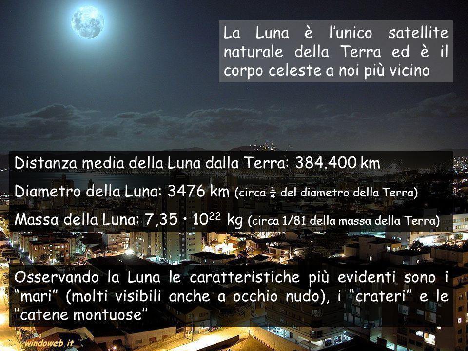 La Luna è lunico satellite naturale della Terra ed è il corpo celeste a noi più vicino Osservando la Luna le caratteristiche più evidenti sono i mari (molti visibili anche a occhio nudo), i crateri e le catene montuose Distanza media della Luna dalla Terra: 384.400 km Diametro della Luna: 3476 km (circa ¼ del diametro della Terra) Massa della Luna: 7,35 10 22 kg (circa 1/81 della massa della Terra)