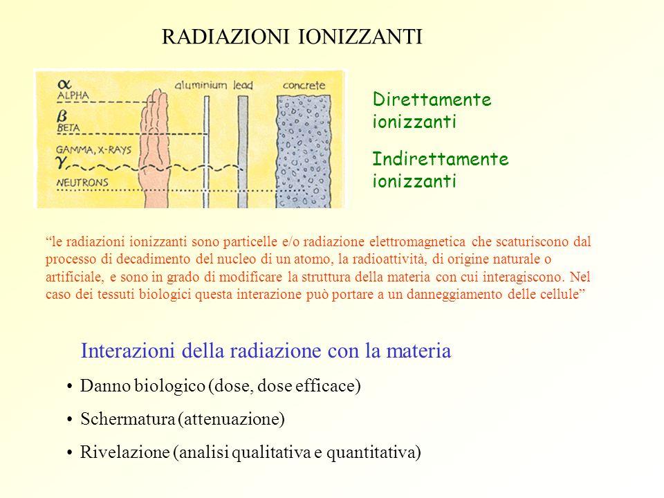 RADIAZIONI IONIZZANTI Direttamente ionizzanti Indirettamente ionizzanti Interazioni della radiazione con la materia Danno biologico (dose, dose effica