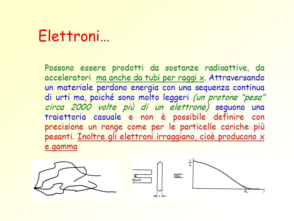Elettroni… Possono essere prodotti da sostanze radioattive, da acceleratori ma anche da tubi per raggi x. Attraversando un materiale perdono energia c