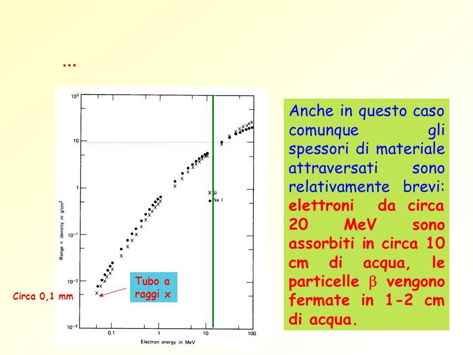 … Anche in questo caso comunque gli spessori di materiale attraversati sono relativamente brevi: elettroni da circa 20 MeV sono assorbiti in circa 10
