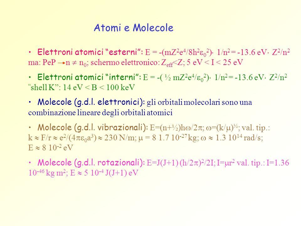 Atomi e Molecole Elettroni atomici esterni: E = -(mZ 2 e 4 /8h 2 0 2 ) 1/n 2 = -13.6 eV Z 2 /n 2 ma: PeP n n 0 ; schermo elettronico: Z eff <Z; 5 eV <