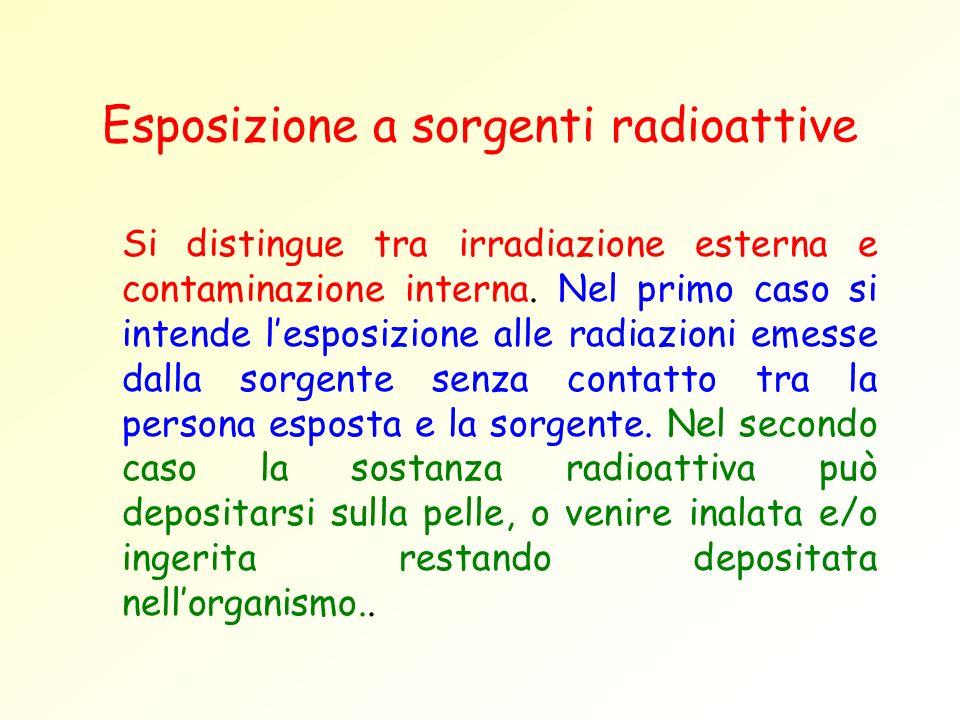 Esposizione a sorgenti radioattive Si distingue tra irradiazione esterna e contaminazione interna. Nel primo caso si intende lesposizione alle radiazi