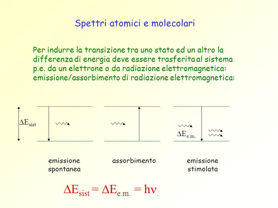 Spettri atomici e molecolari Per indurre la transizione tra uno stato ed un altro la differenza di energia deve essere trasferita al sistema p.e. da u