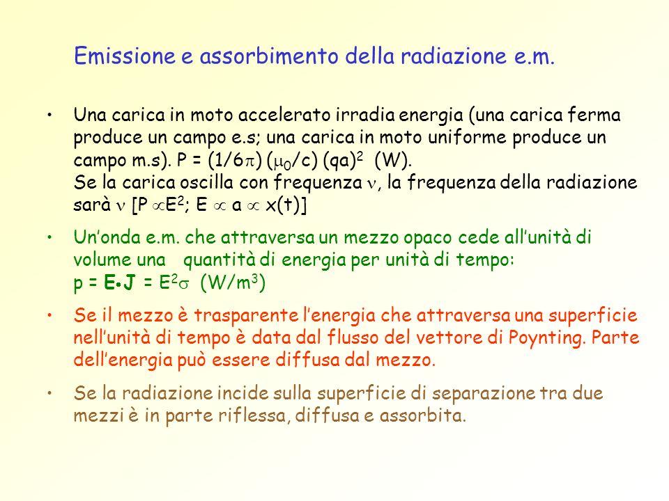 Emissione e assorbimento della radiazione e.m. Una carica in moto accelerato irradia energia (una carica ferma produce un campo e.s; una carica in mot