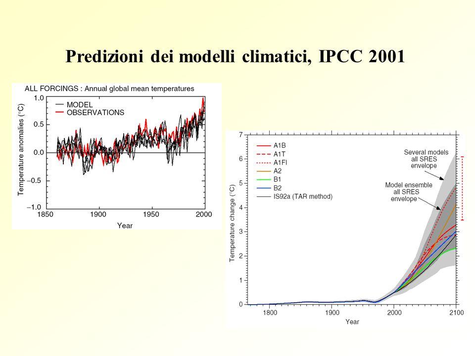Predizioni dei modelli climatici, IPCC 2001