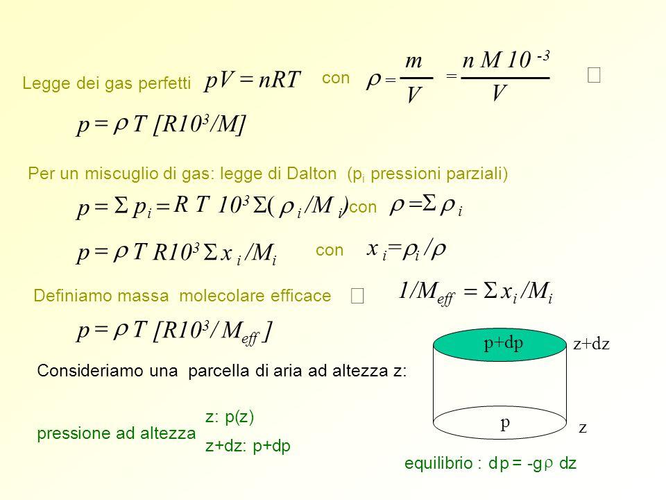 Legge dei gas perfetti pV nRT p T[R10 3 /M] con = m V = n M 10 -3 V Per un miscuglio di gas: legge di Dalton (p i pressioni parziali) p p i R T 10 3 i