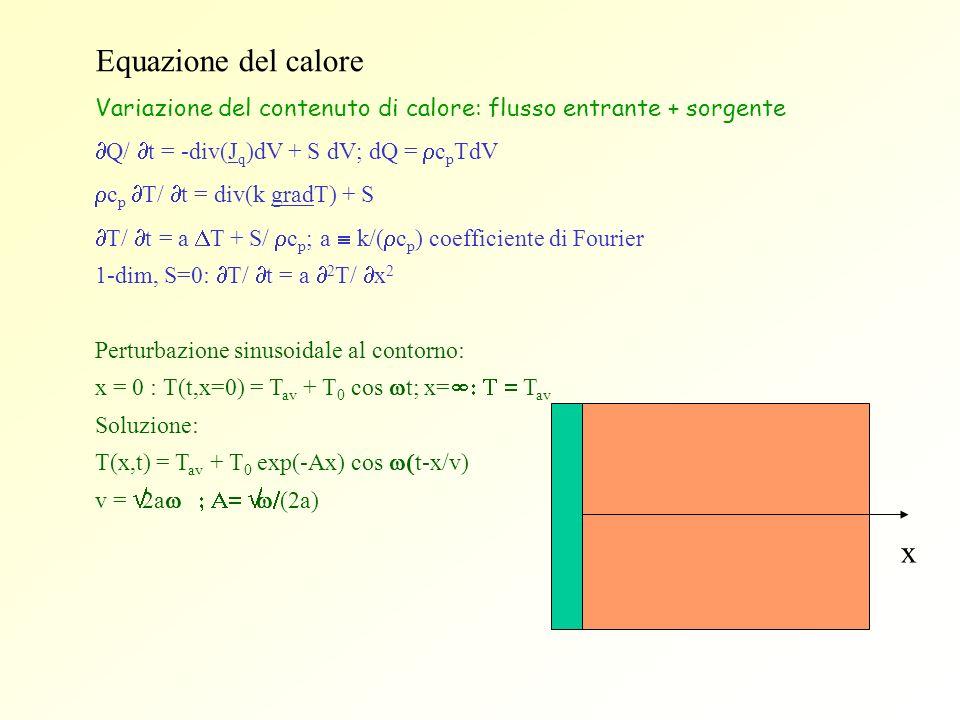 Equazione del calore Variazione del contenuto di calore: flusso entrante + sorgente Q/ t = -div(J q )dV + S dV; dQ = c p TdV c p T/ t = div(k gradT) +