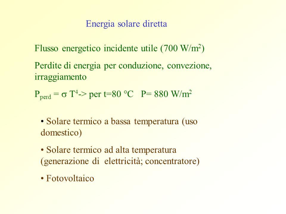 Energia solare diretta Solare termico a bassa temperatura (uso domestico) Solare termico ad alta temperatura (generazione di elettricità; concentrator