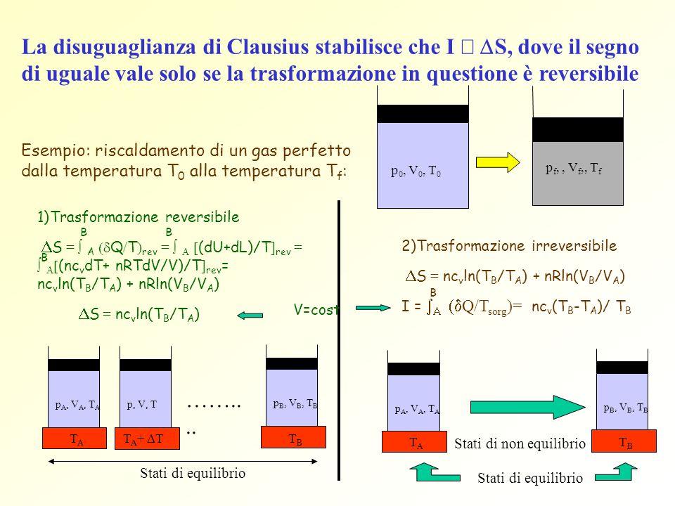 La disuguaglianza di Clausius stabilisce che I S, dove il segno di uguale vale solo se la trasformazione in questione è reversibile Esempio: riscaldam