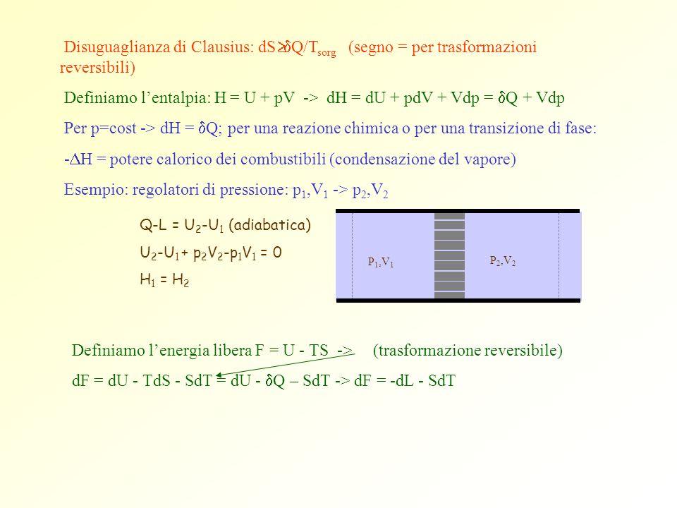 Disuguaglianza di Clausius: dS Q/T sorg (segno = per trasformazioni reversibili) Definiamo lentalpia: H = U + pV -> dH = dU + pdV + Vdp = Q + Vdp Per