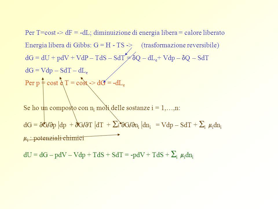 Per T=cost -> dF = -dL; diminuizione di energia libera = calore liberato Energia libera di Gibbs: G = H - TS -> (trasformazione reversibile) dG = dU +