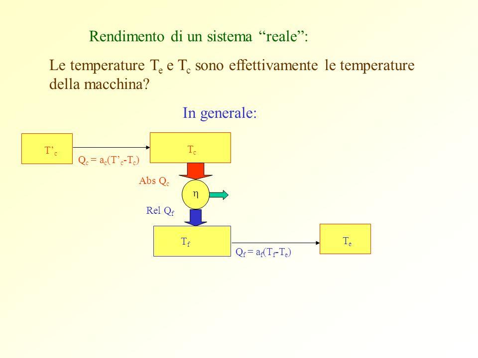 Rendimento di un sistema reale: Le temperature T e e T c sono effettivamente le temperature della macchina? In generale: TcTc TfTf Abs Q c Rel Q f TcT