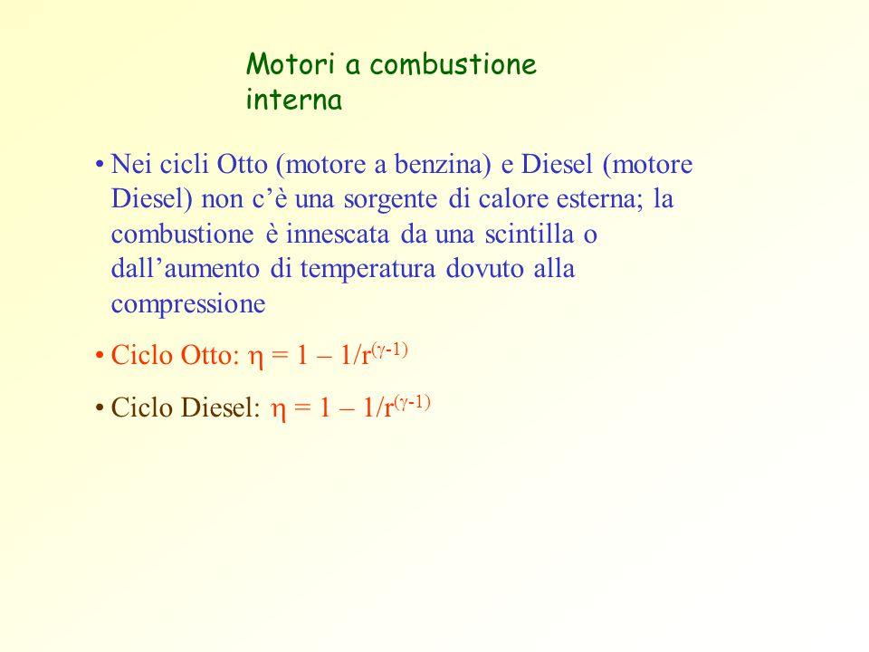 Motori a combustione interna Nei cicli Otto (motore a benzina) e Diesel (motore Diesel) non cè una sorgente di calore esterna; la combustione è innesc
