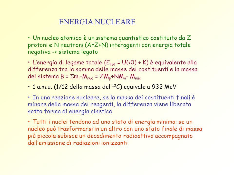 ENERGIA NUCLEARE Un nucleo atomico è un sistema quantistico costituito da Z protoni e N neutroni (A=Z+N) interagenti con energia totale negativa -> si