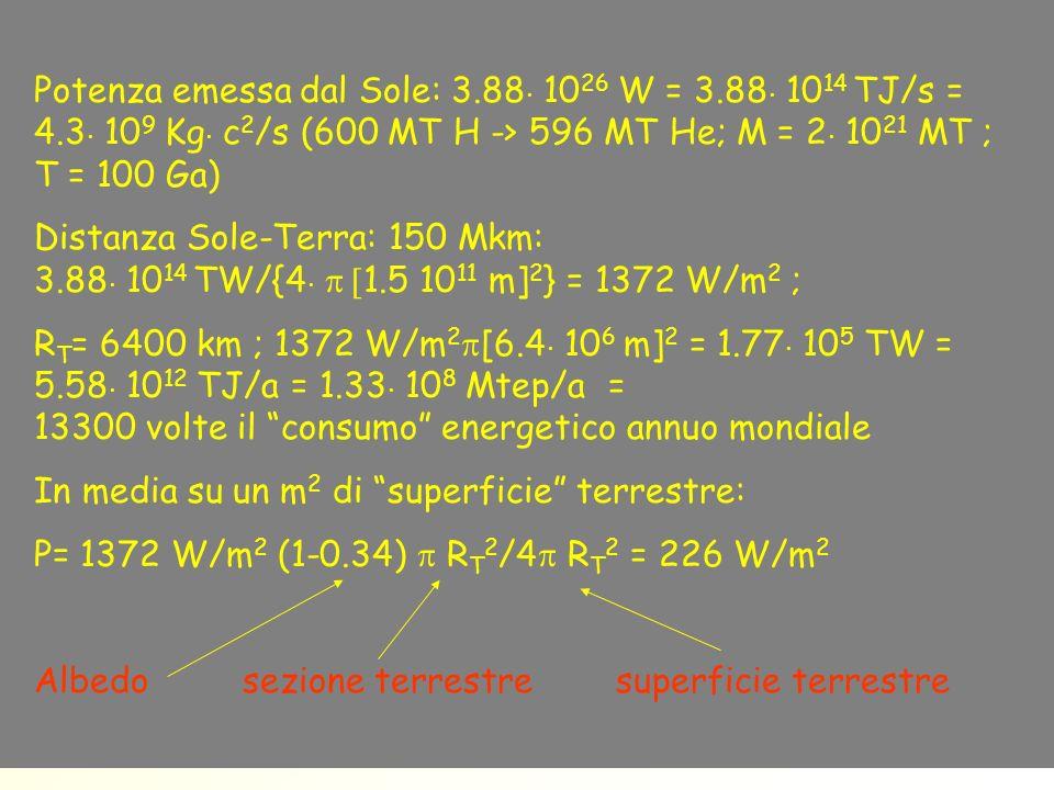 Potenza emessa dal Sole: 3.88 10 26 W = 3.88 10 14 TJ/s = 4.3 10 9 Kg c 2 /s (600 MT H -> 596 MT He; M = 2 10 21 MT ; T = 100 Ga) Distanza Sole-Terra: