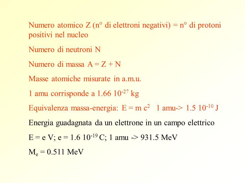 Numero atomico Z (n° di elettroni negativi) = n° di protoni positivi nel nucleo Numero di neutroni N Numero di massa A = Z + N Masse atomiche misurate