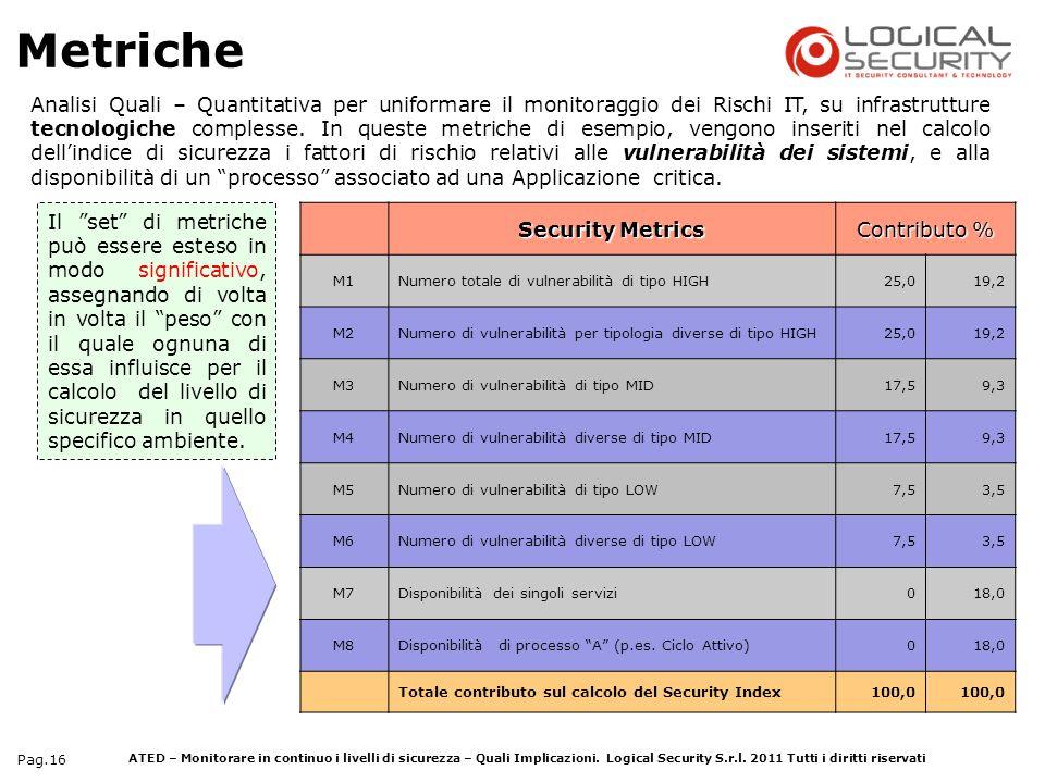 ATED – Monitorare in continuo i livelli di sicurezza – Quali Implicazioni. Logical Security S.r.l. 2011 Tutti i diritti riservati Pag.16 Security Metr