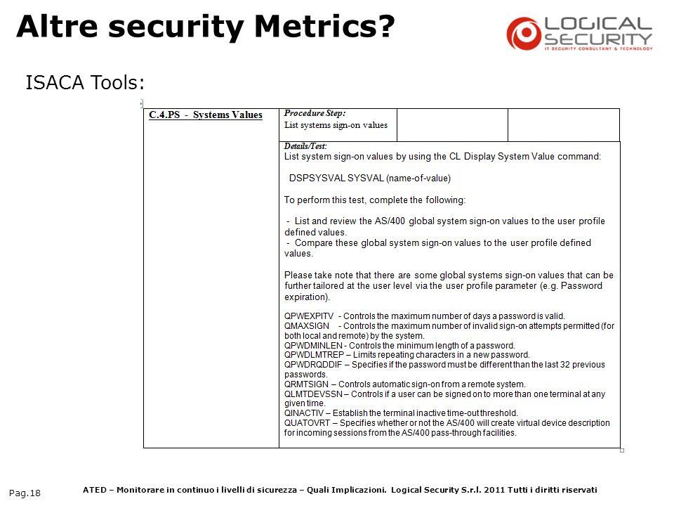 ATED – Monitorare in continuo i livelli di sicurezza – Quali Implicazioni. Logical Security S.r.l. 2011 Tutti i diritti riservati Pag.18 ISACA Tools: