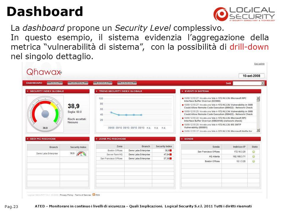 ATED – Monitorare in continuo i livelli di sicurezza – Quali Implicazioni. Logical Security S.r.l. 2011 Tutti i diritti riservati Pag.23 La dashboard