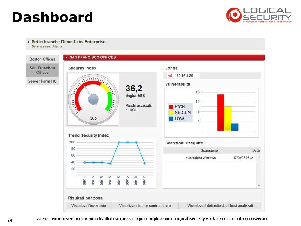 ATED – Monitorare in continuo i livelli di sicurezza – Quali Implicazioni. Logical Security S.r.l. 2011 Tutti i diritti riservati 24 Dashboard