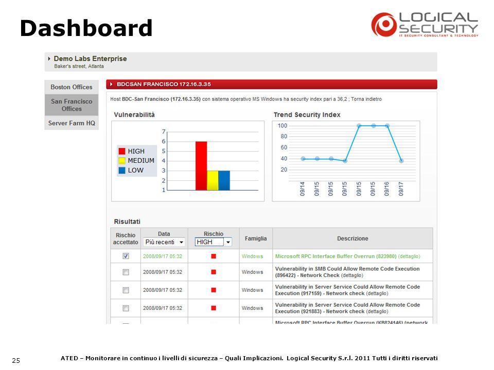 ATED – Monitorare in continuo i livelli di sicurezza – Quali Implicazioni. Logical Security S.r.l. 2011 Tutti i diritti riservati 25 Dashboard