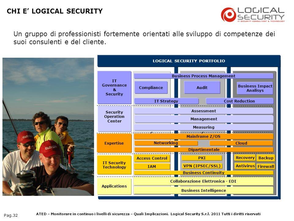ATED – Monitorare in continuo i livelli di sicurezza – Quali Implicazioni. Logical Security S.r.l. 2011 Tutti i diritti riservati Pag.32 CHI E LOGICAL