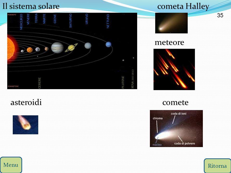 Il sistema solare Il sistema solare è costituito dal Sole e dai nove pianeti che gli ruotano intorno: Mercurio, Venere, Terra; Giove, Saturno, Urano,