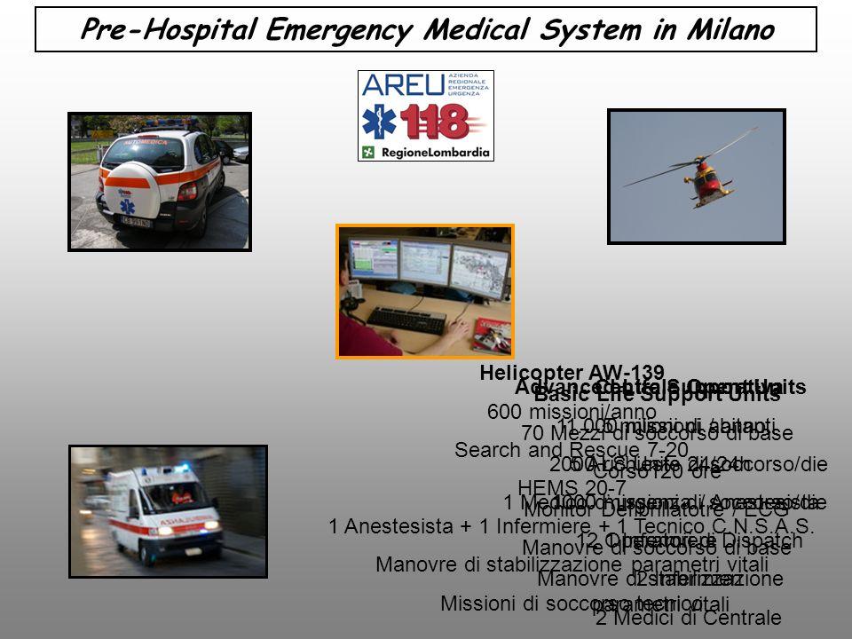 Pre-Hospital Emergency Medical System in Milano Dati Traumi Uboldo