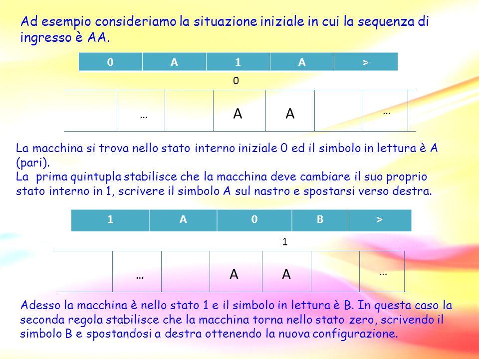 Ad esempio consideriamo la situazione iniziale in cui la sequenza di ingresso è AA.