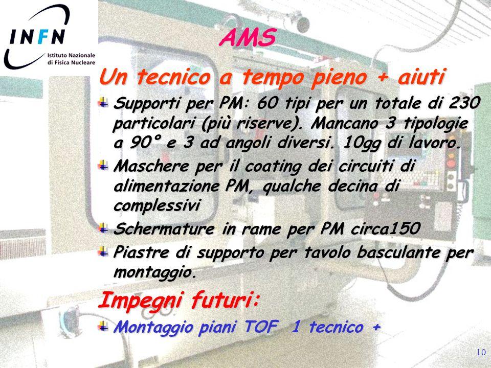 10 AMS Un tecnico a tempo pieno + aiuti Supporti per PM: 60 tipi per un totale di 230 particolari (più riserve).