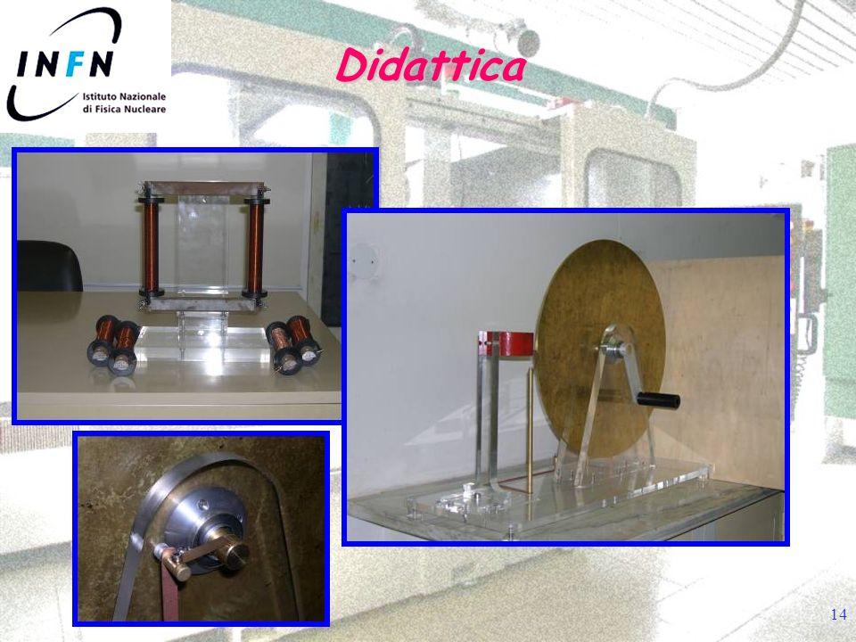 14 Didattica