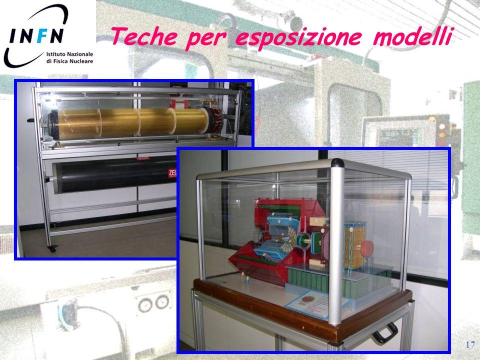 17 Teche per esposizione modelli
