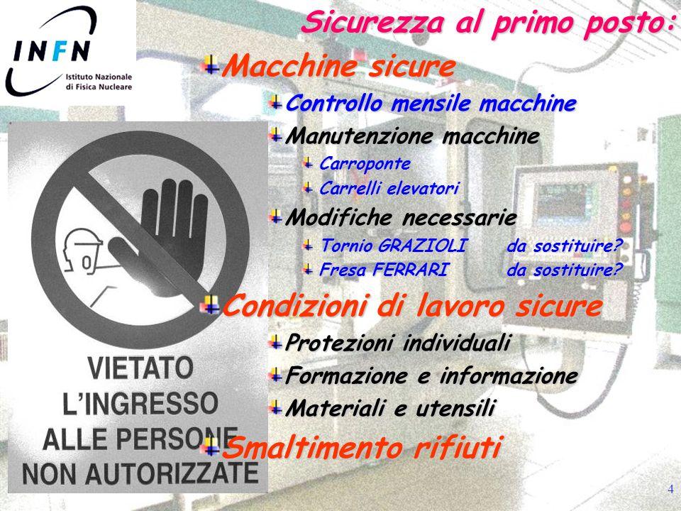 4 Sicurezza al primo posto: Macchine sicure Controllo mensile macchine Manutenzione macchine Carroponte Carrelli elevatori Modifiche necessarie Tornio GRAZIOLIda sostituire.