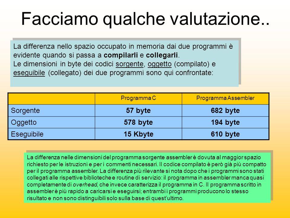 Facciamo qualche valutazione.. La differenza nello spazio occupato in memoria dai due programmi è evidente quando si passa a compilarli e collegarli.