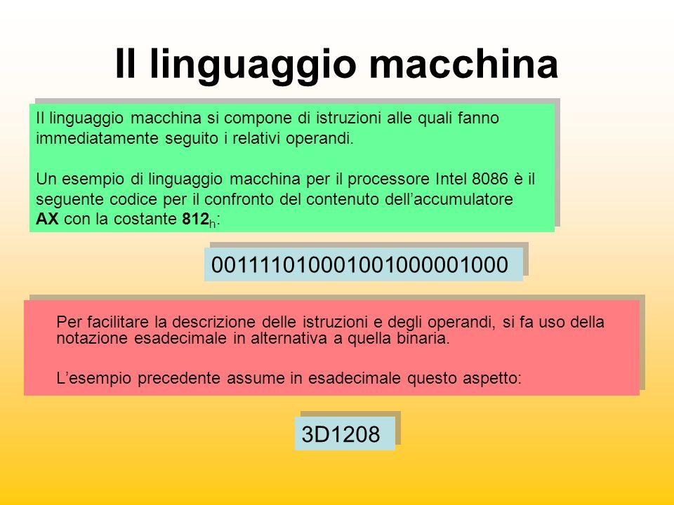 Il linguaggio macchina Per facilitare la descrizione delle istruzioni e degli operandi, si fa uso della notazione esadecimale in alternativa a quella