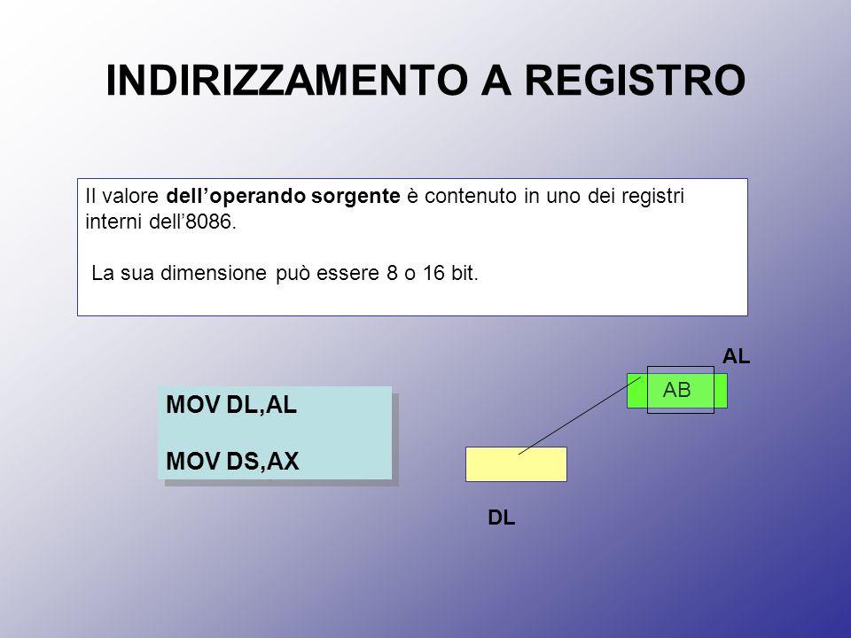 INDIRIZZAMENTO A REGISTRO Il valore delloperando sorgente è contenuto in uno dei registri interni dell8086.